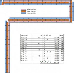 Planungsstand 17.04.2012