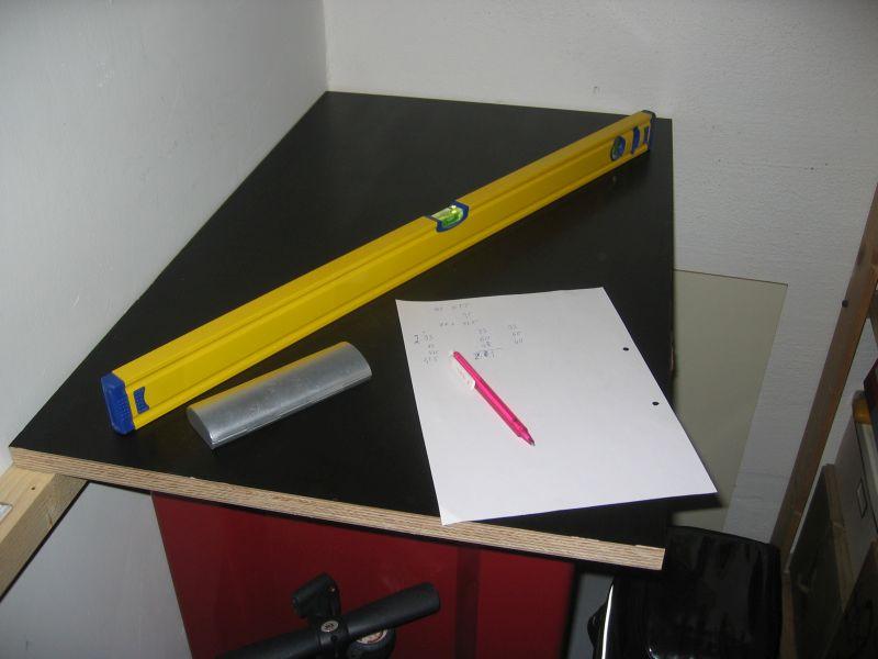 Arbeitsplatte, Messungen